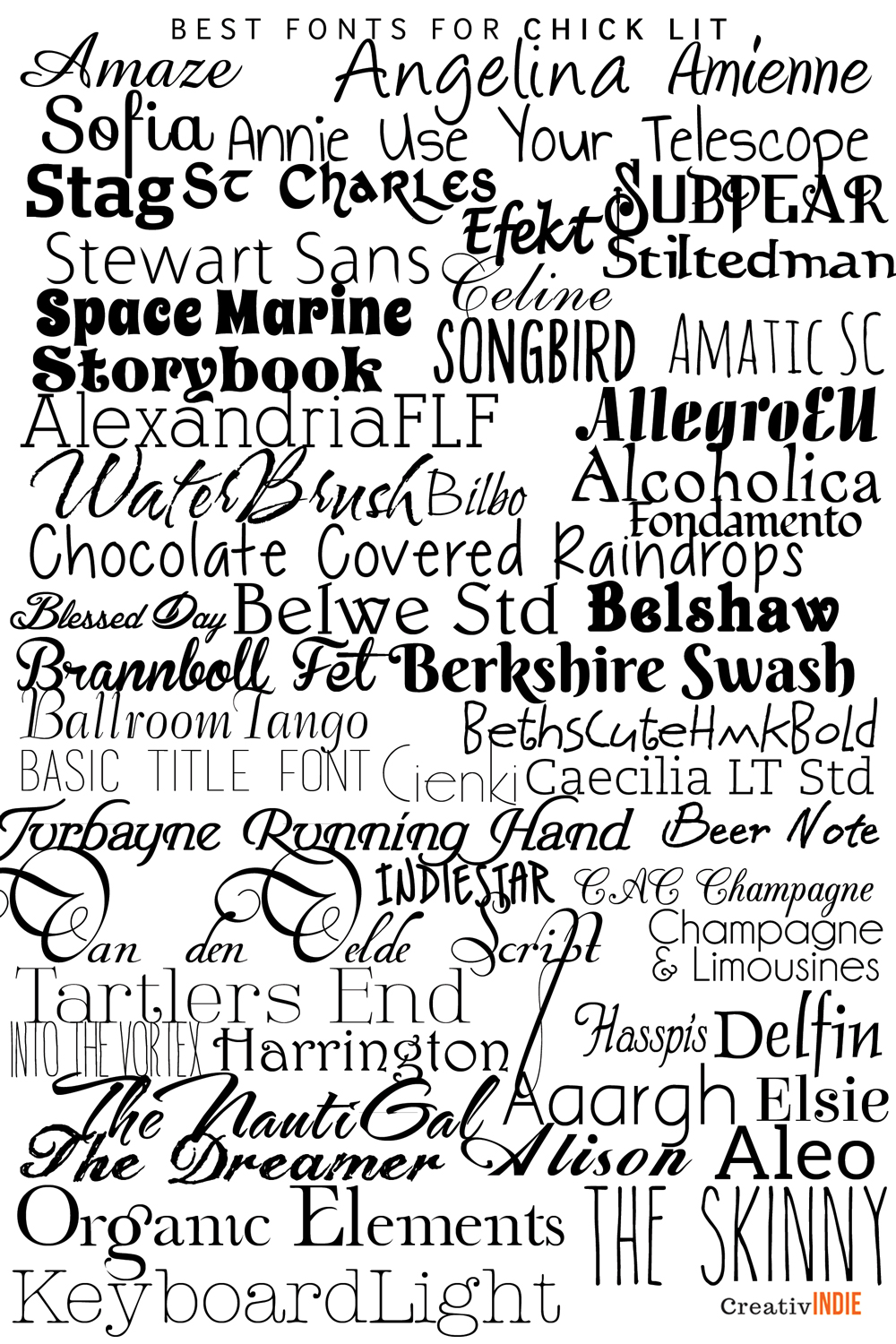 Cool Book Cover Fonts ~ Fool proof fonts to use for your book cover design