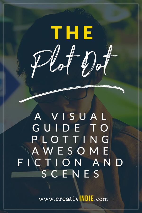 visual guide to writing scenes and fiction