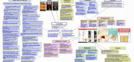 Crazy awesome flowchart to book cover design resources