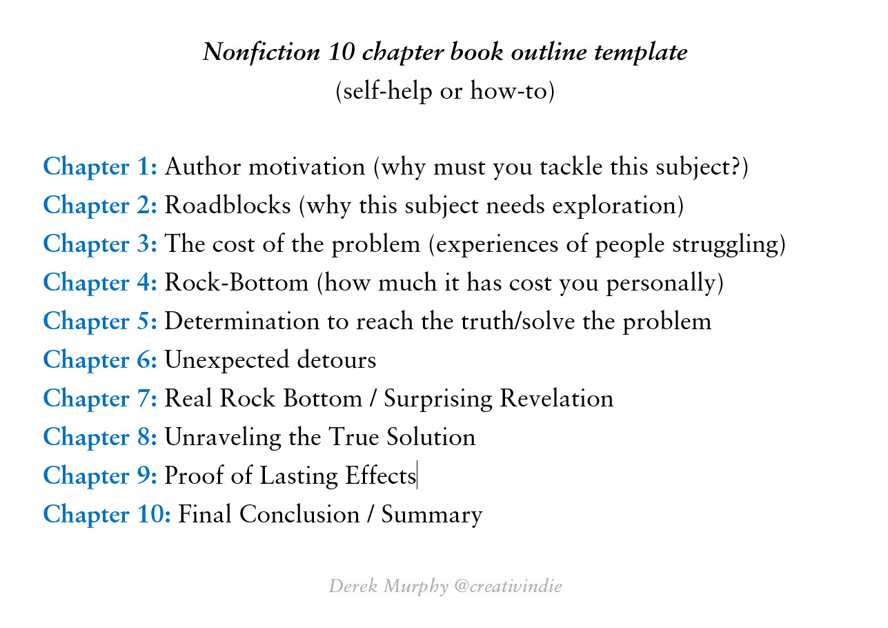 nonfiction book outline template Word
